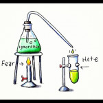 hate-fear-ignorance